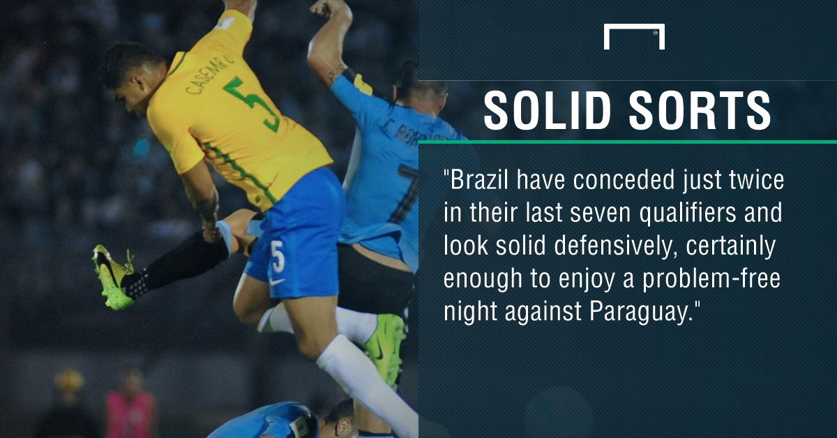 GFX Brazil Paraguay betting