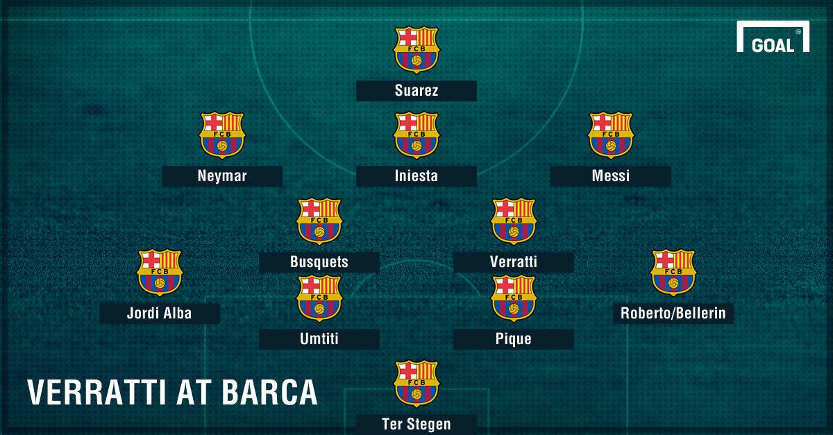 Verratti at Barca line-up 2