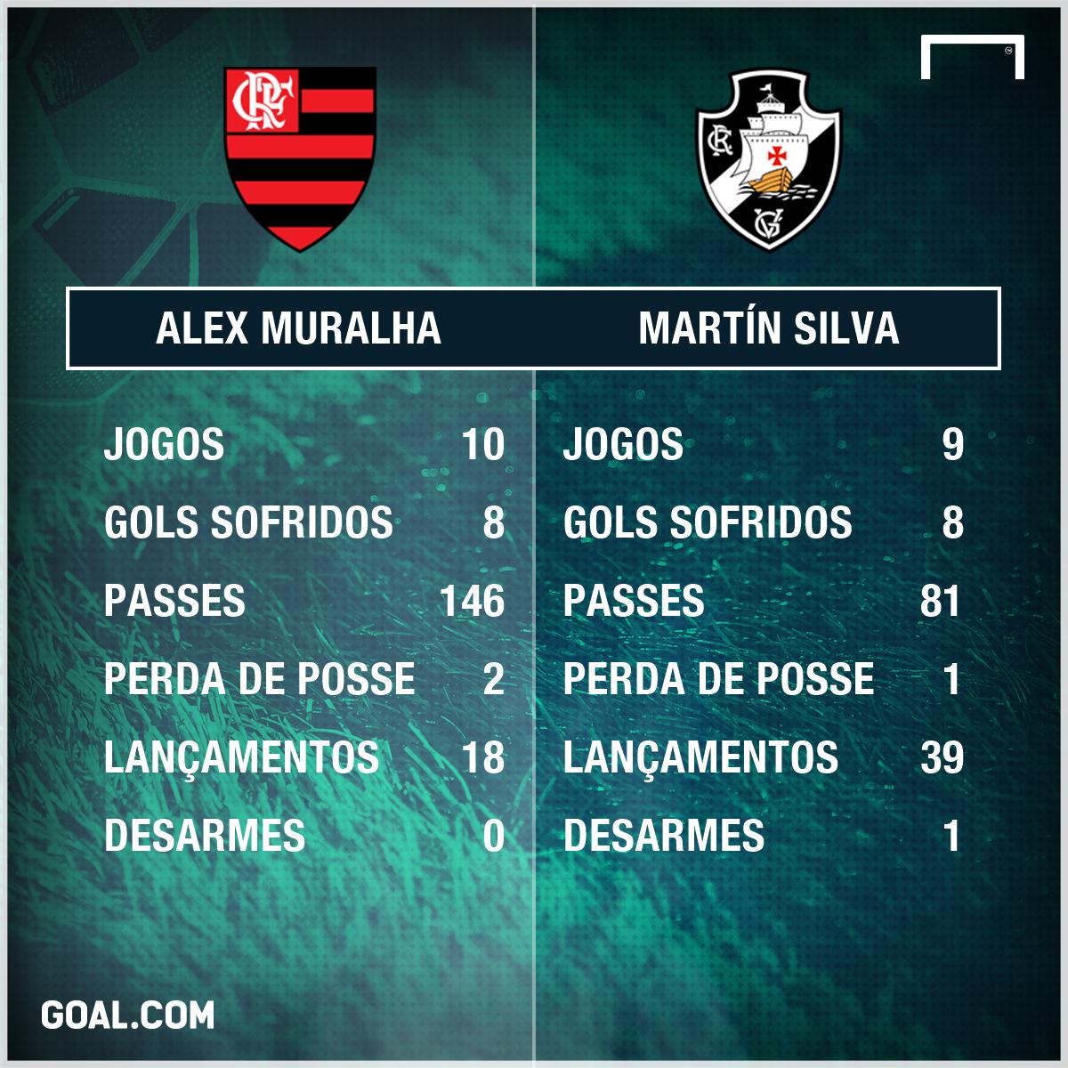 GFX Alex Muralha x Martín Silva
