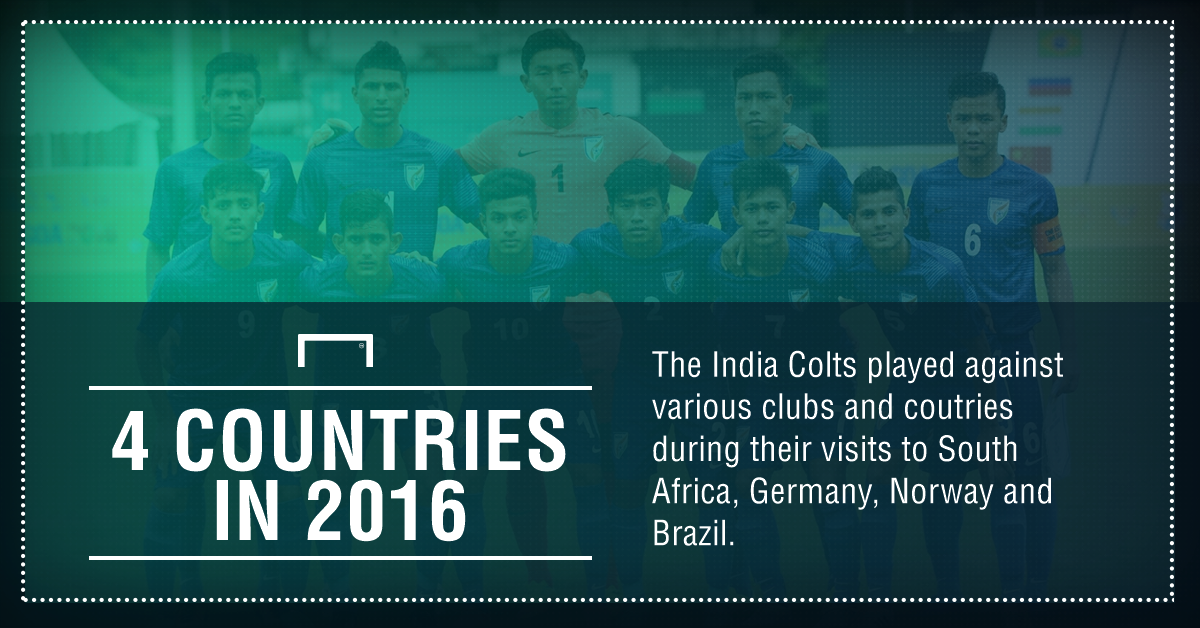GFX India U17 exposure trips in 2016