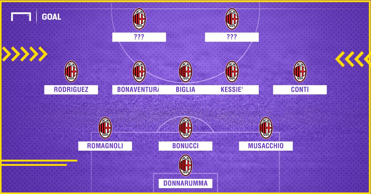 Milan, ecco Bonucci e Montella vara il 3-5-2. Ballano Suso e Calhanoglu