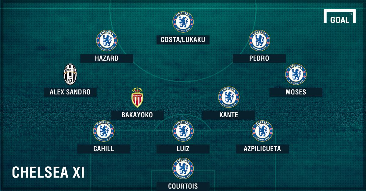 Chelsea XI