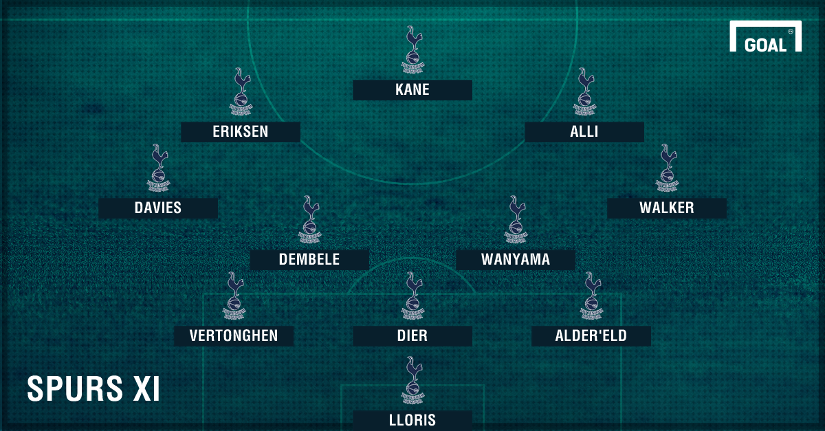 Tottenham team news: Injuries, suspensions and line-up vs ...