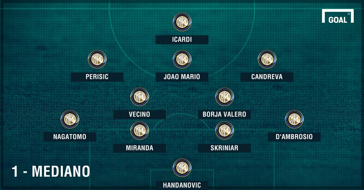 Inter, si può chiudere per Karamoh: distanza minima tra i club