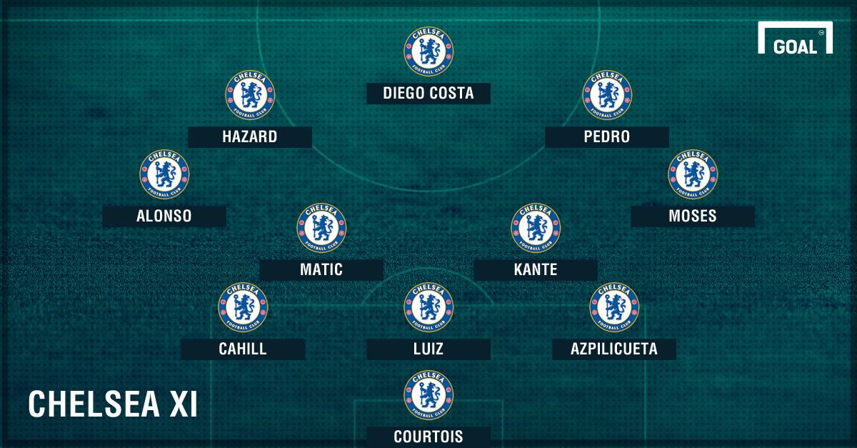 Chelsea Team News Injuries Suspensions Line Up Vs Sunderland