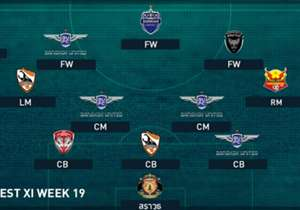 TOYOTA THAI LEAGUE BEST XI : ประจำสัปดาห์ที่ 19