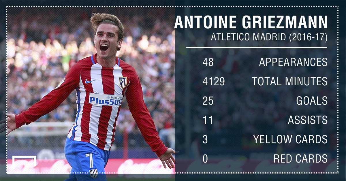 Griezmann season stats graphic