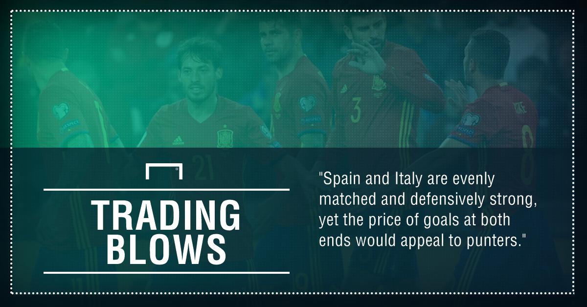 GFX Spain Italy betting