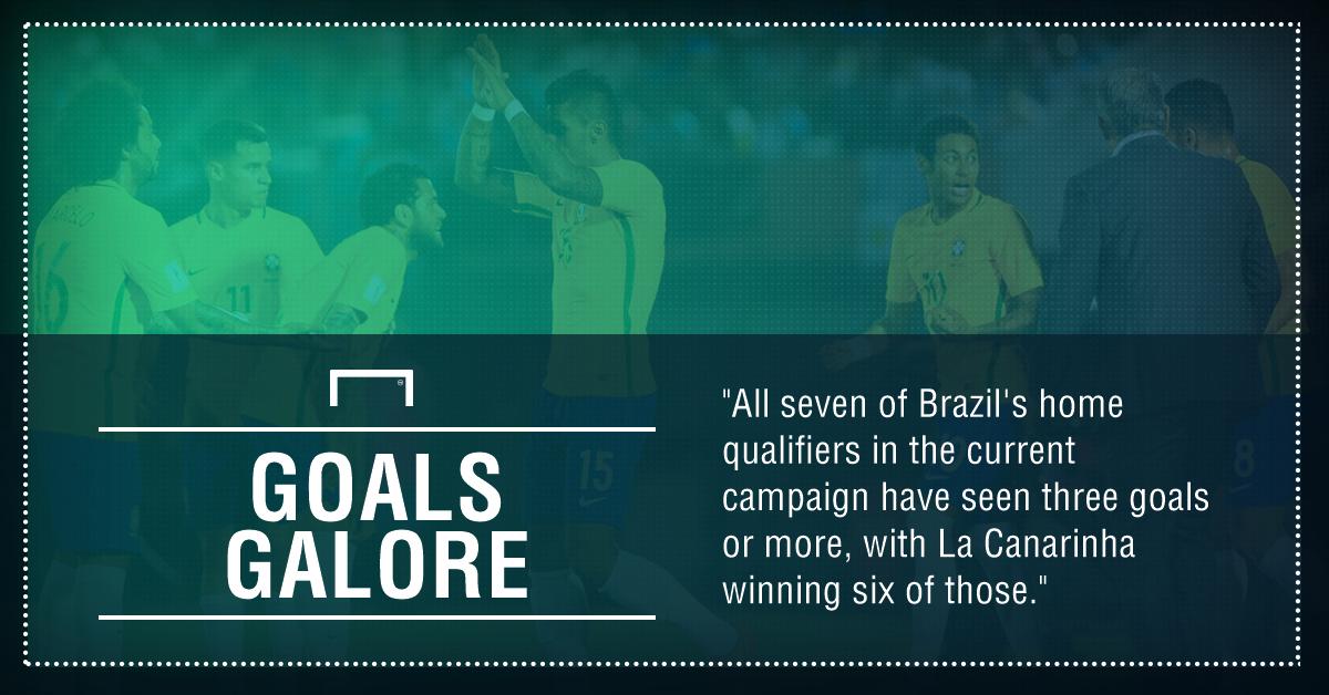 GFX FACT BRAZIL V ECUADOR