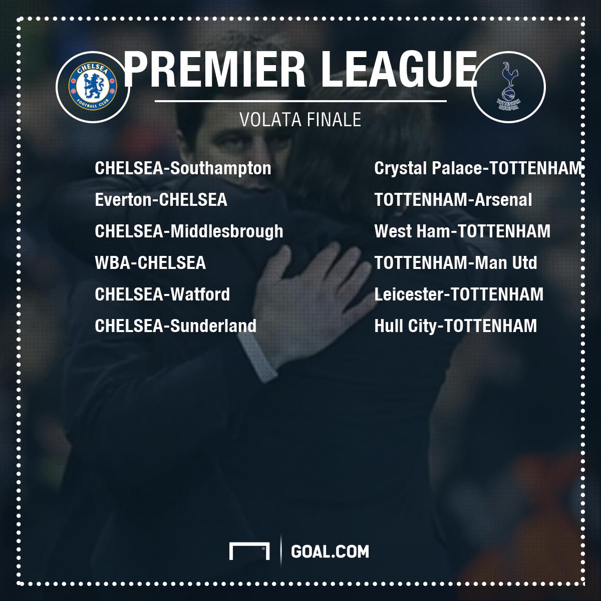 Conte vola in finale di Fa Cup: a Wembley Tottenham battuto 4-2