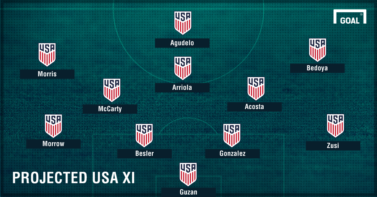 GFX USA Projected XI vs Ghana 07012017