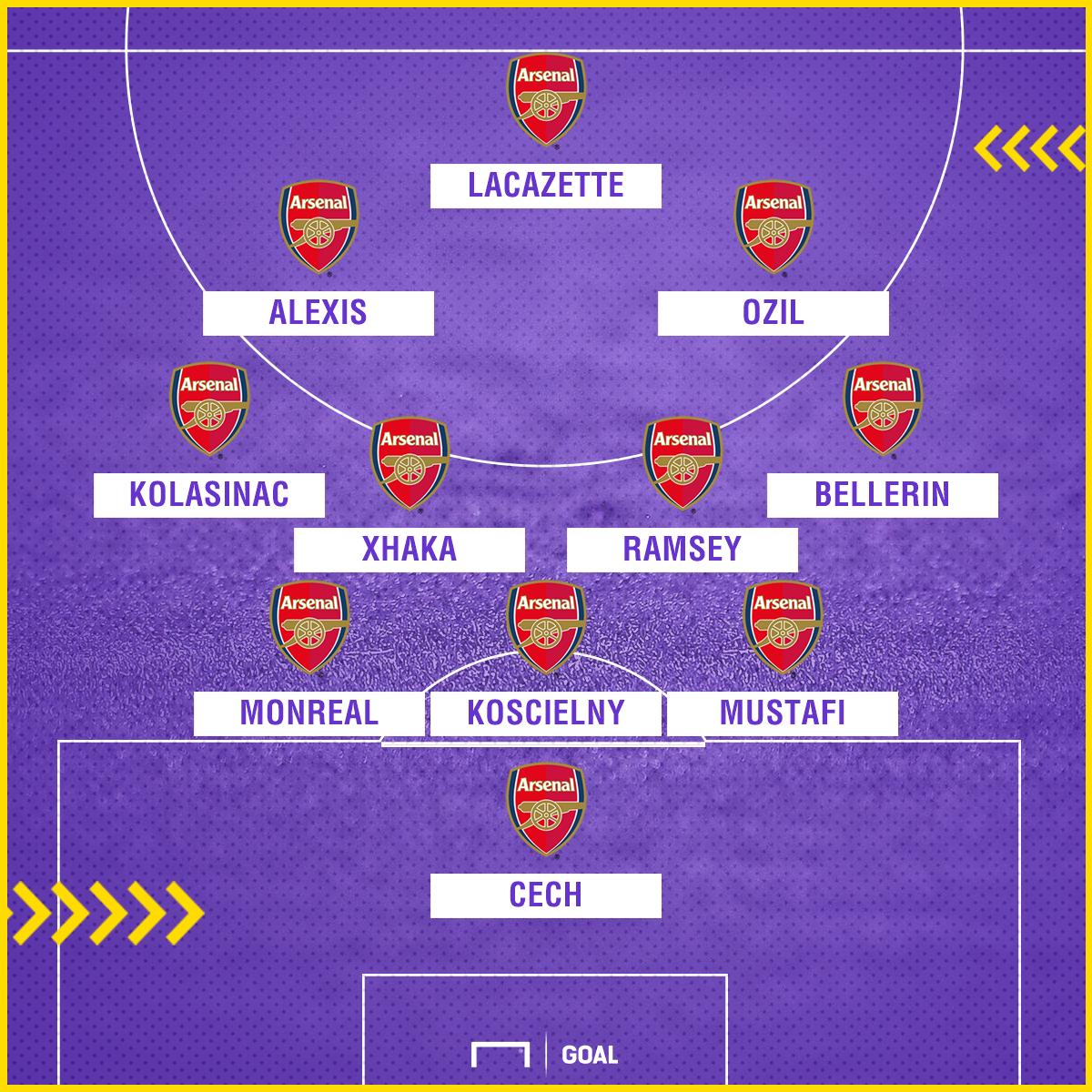 Arsenal 2017-18