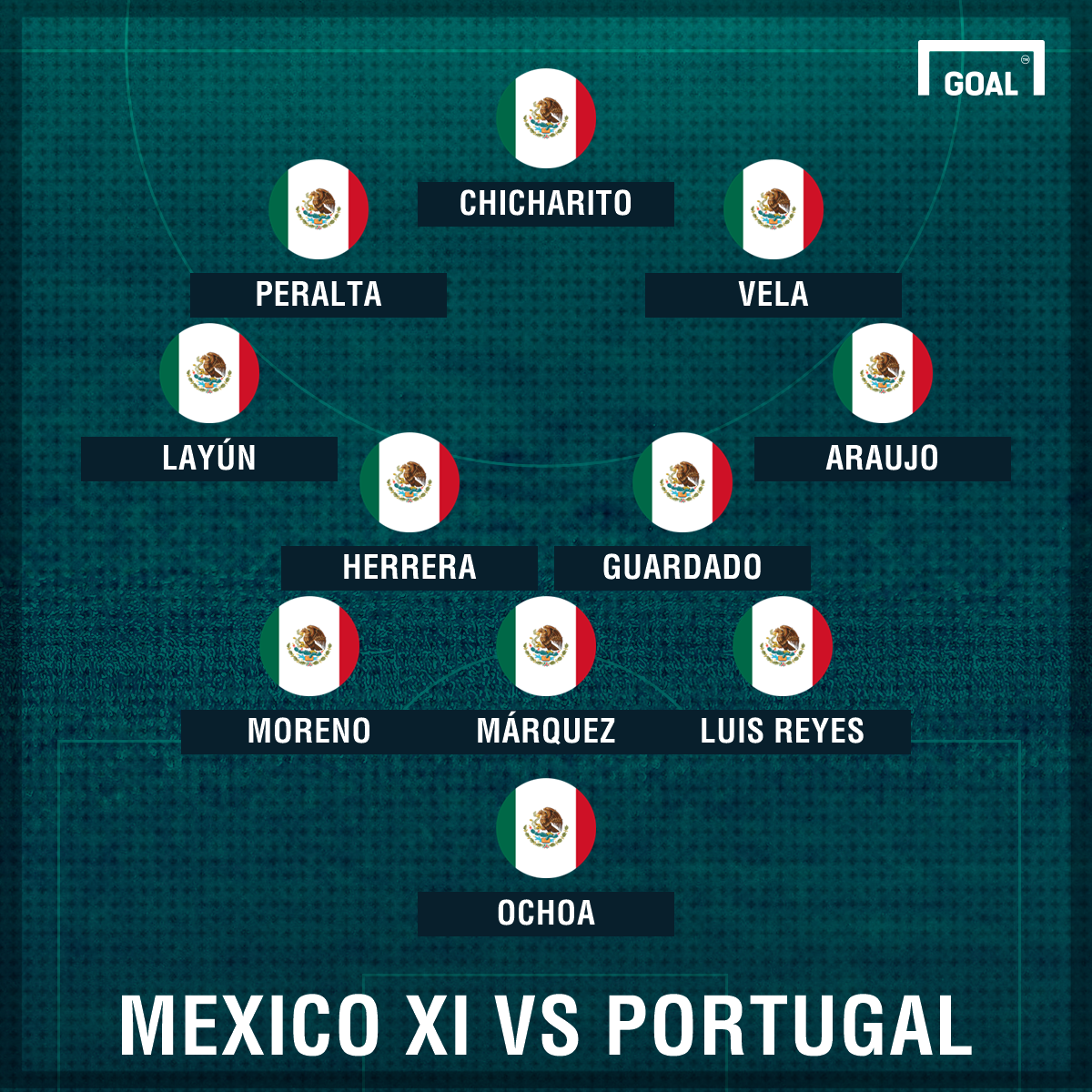Mexico GFX