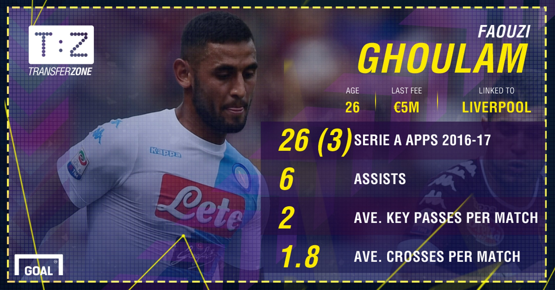 Ghoulam PS