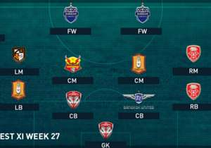TOYOTA THAI LEAGUE BEST XI : ประจำสัปดาห์ที่ 27