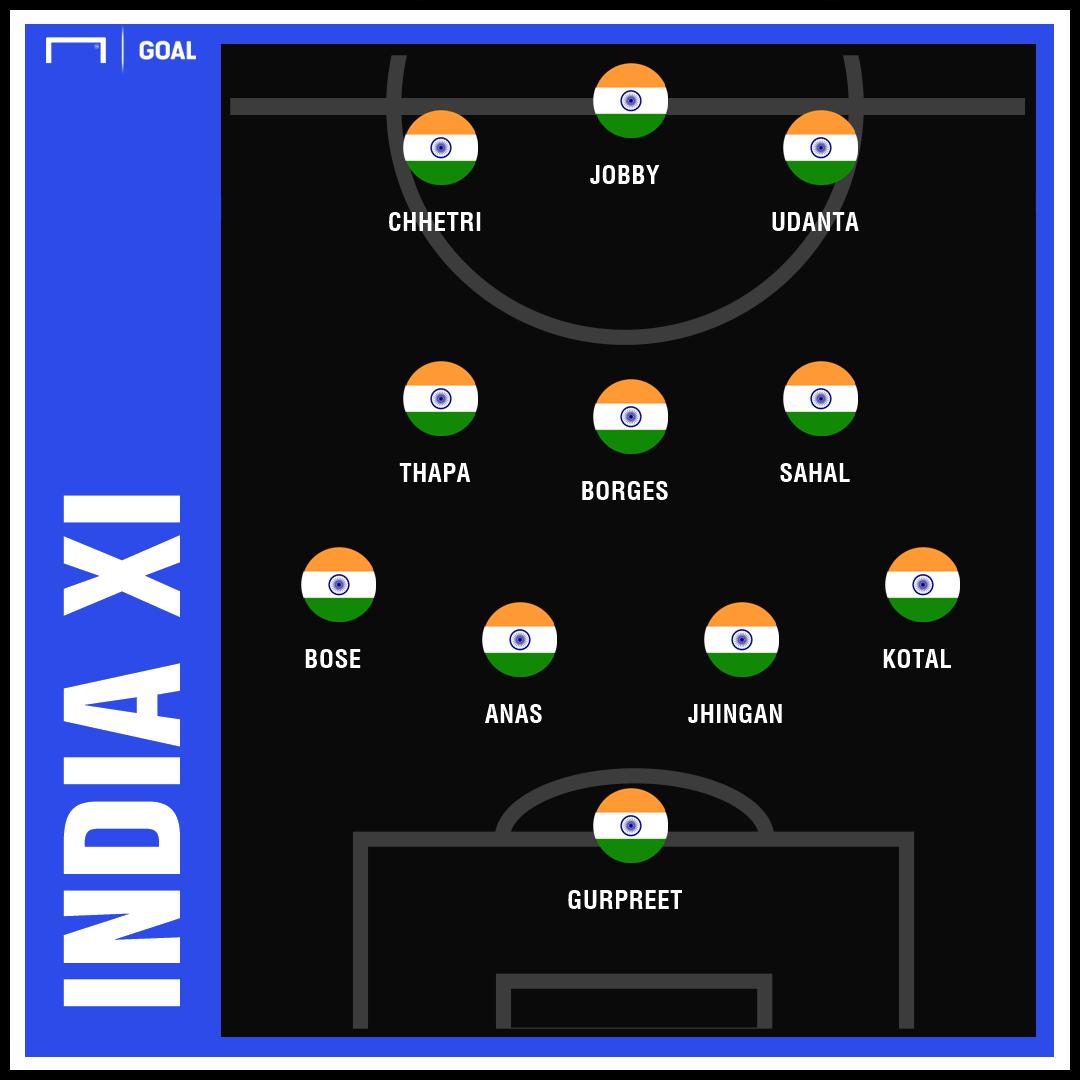 Intercontinental Cup 2019: India vs Tajikistan - TV channel