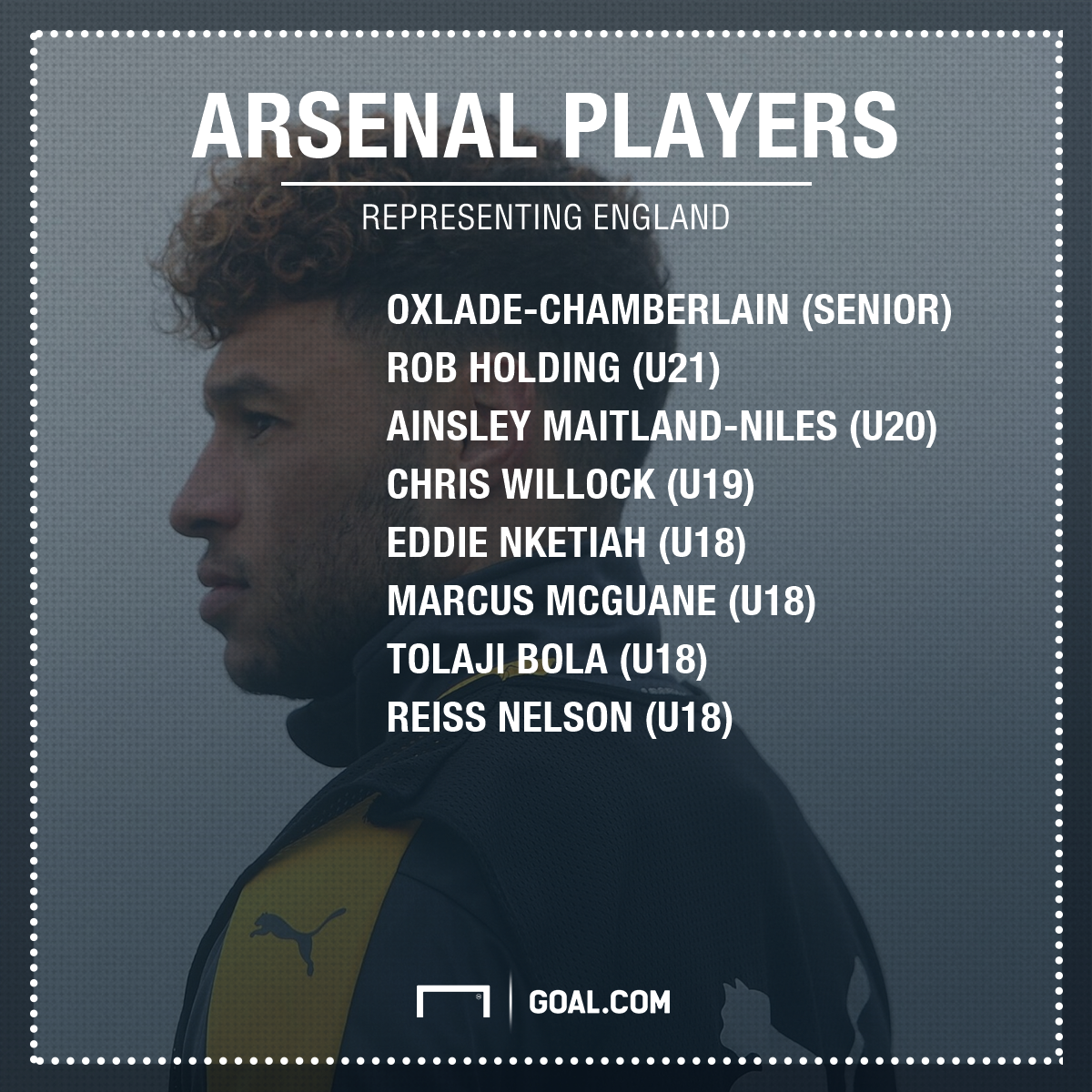 Arsenal players in England squad