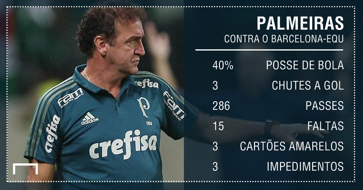 GFX Palmeiras Barcelona-EQU