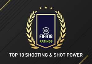 Le nouvel opus d'EA Sports, FIFA 18, déchaîne les passions ! L'occasion de découvrir les 10 joueurs les mieux notés sur la statistique de tir.