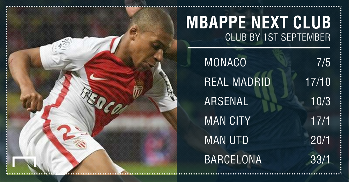 GFX Mbappe next club betting