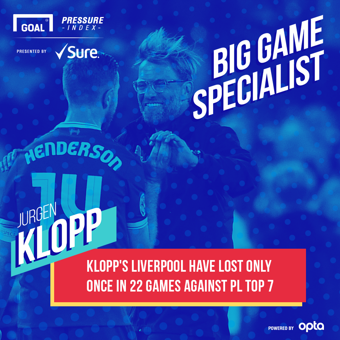 Did referee Jon Moss snub Liverpool's Jurgen Klopp?