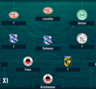 Omnisport Eredivisie Team van de Week 6