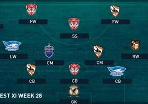 TOYOTA THAI LEAGUE BEST XI : ประจำสัปดาห์ที่ 28