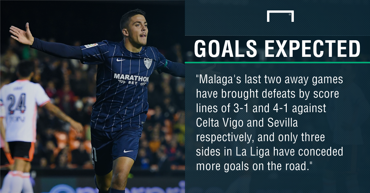 GFX FACT REAL MADRID V MALAGA