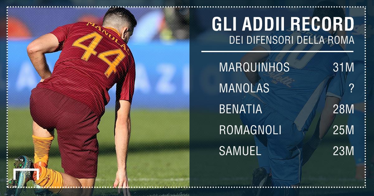 Calciomercato Roma, Ghezzal possibile sostituto di Salah: ecco di chi si tratta