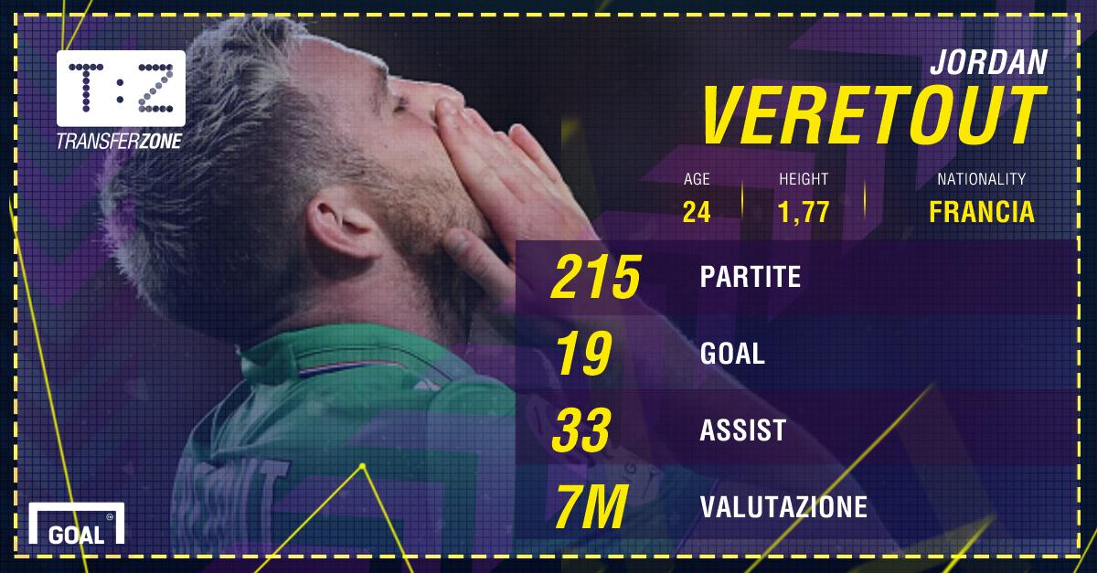 Fiorentina, è fatta per Veretout: centrocampista in arrivo dall'Aston Villa