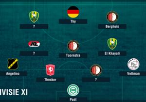 Speelronde 18 in de Eredivisie ligt achter ons. Welke elf spelers blonken er, op basis van de statistieken van Opta, uit?