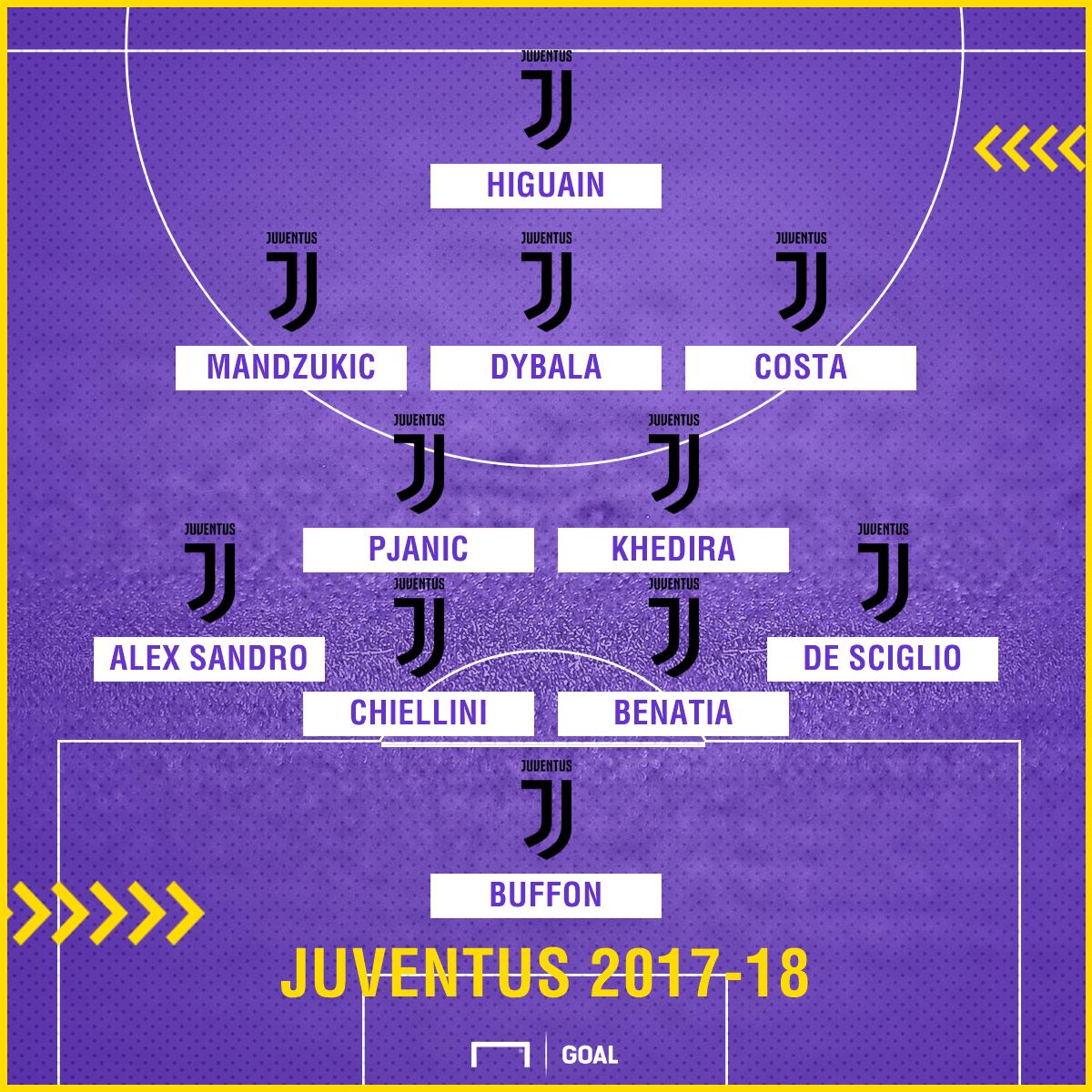 Juventus starting 11 PS