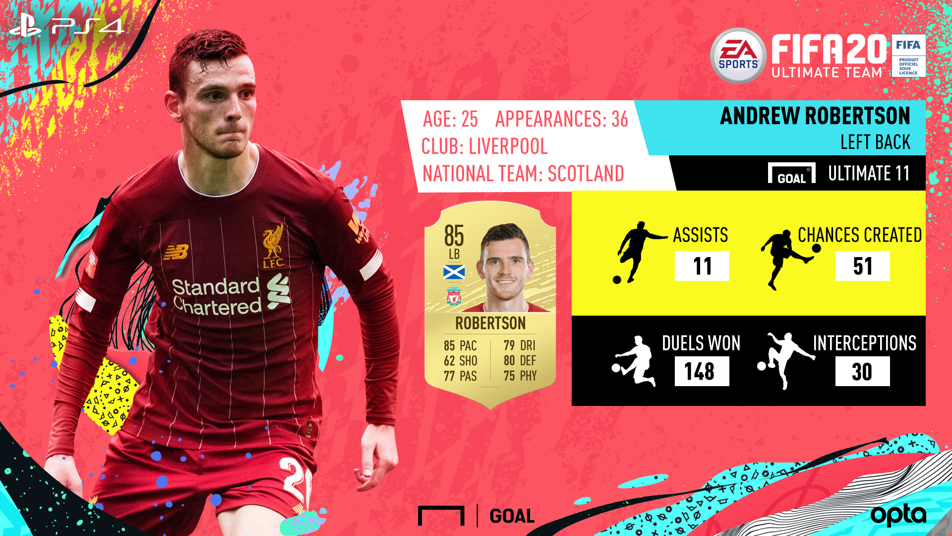 Goal Ultimate 11 powered by FIFA 20 | Robertson is the best left back in the world!