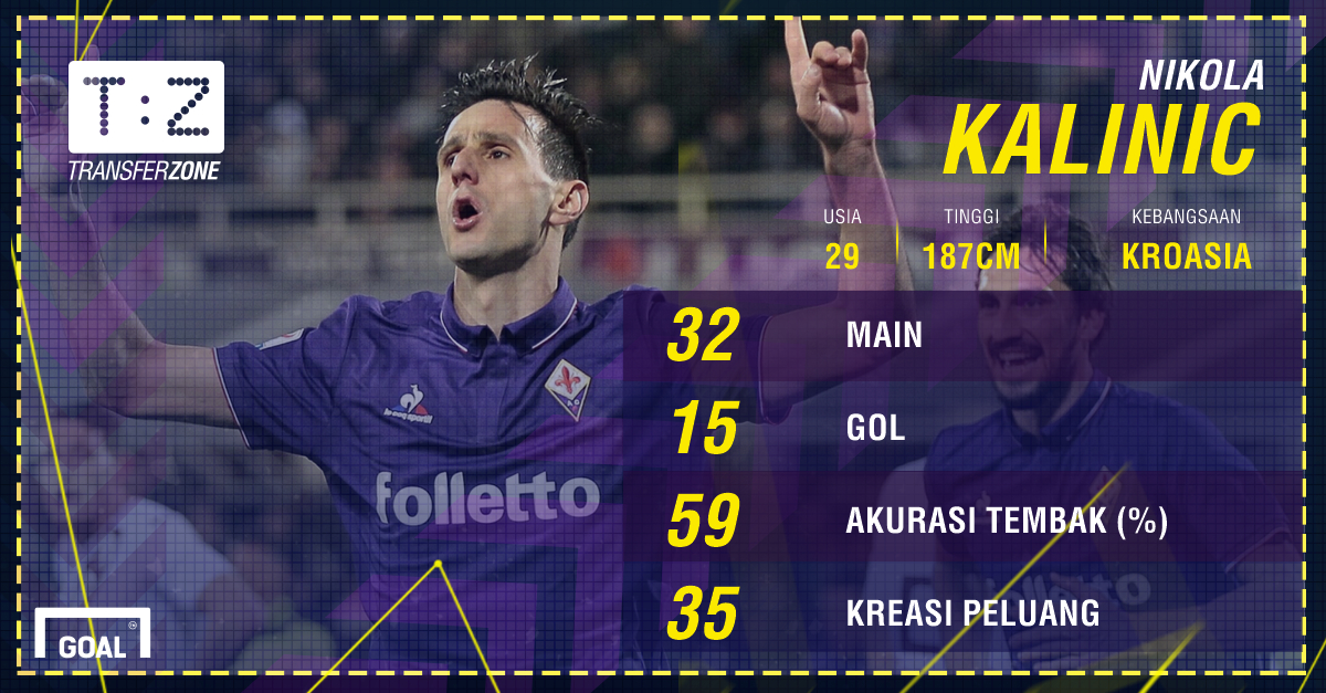 GFXID - Nikola Kalinic, Fiorentina