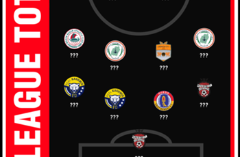 I-League 2018-19: Team of the Round 11