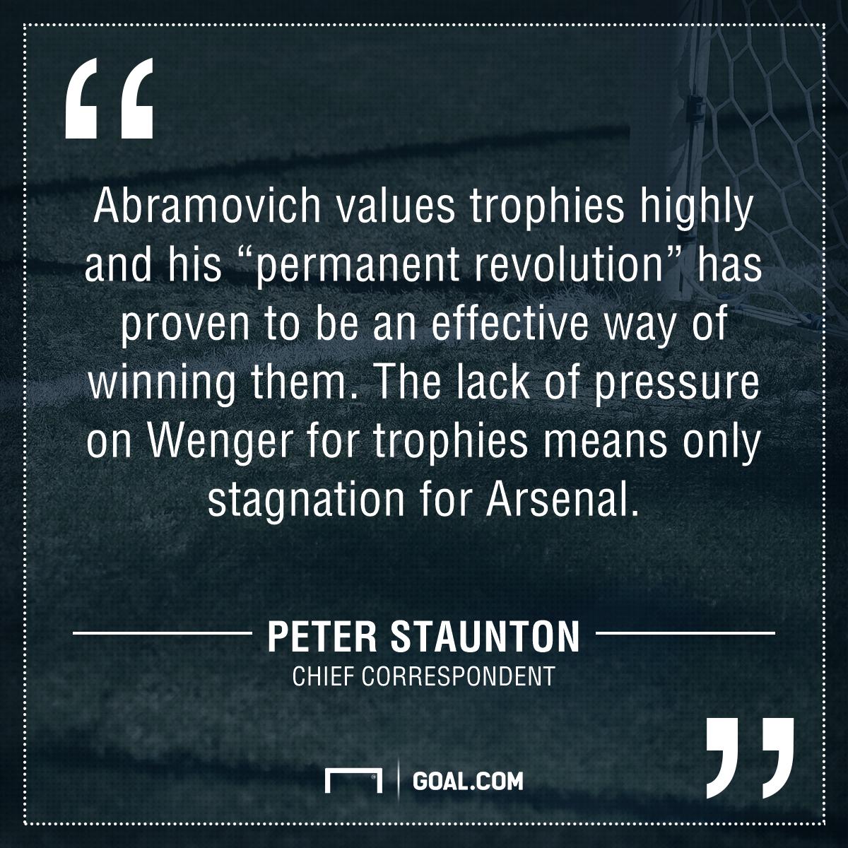 Peter Staunton Wenger Abramovich GFX