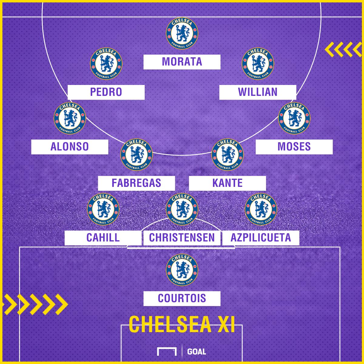 Chelsea team vs Stoke City GFX