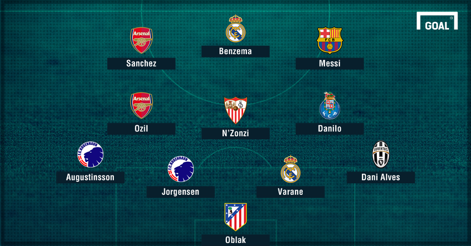 UCL Most Exciting XI GFX