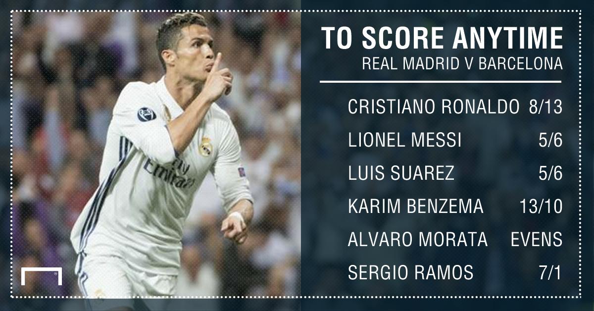 GFX Madrid Barcelona scorer betting