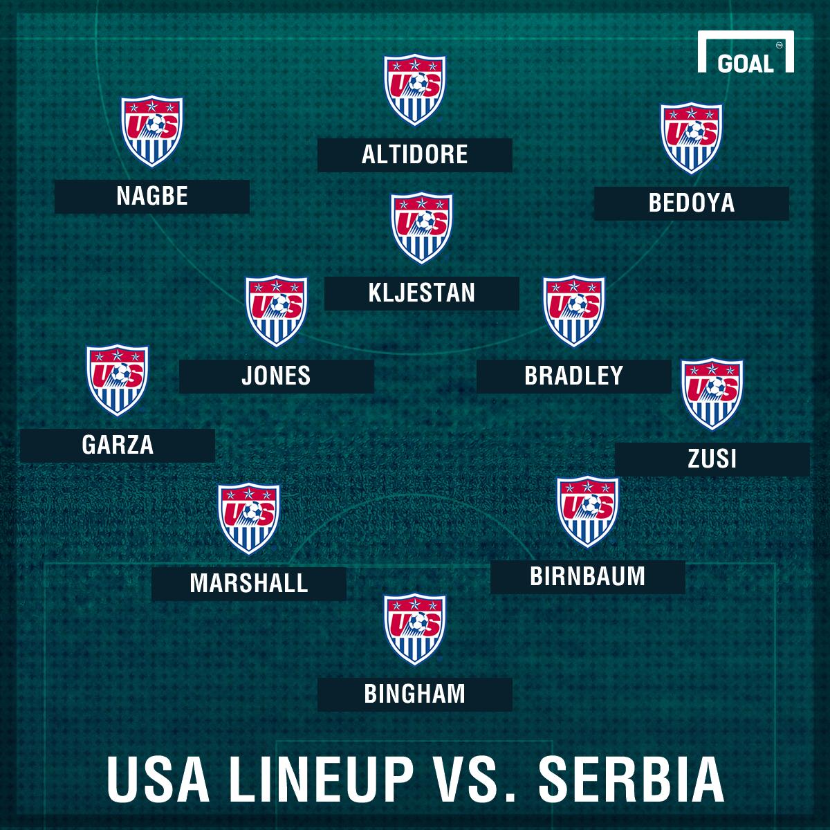GFX USA XI vs Serbia