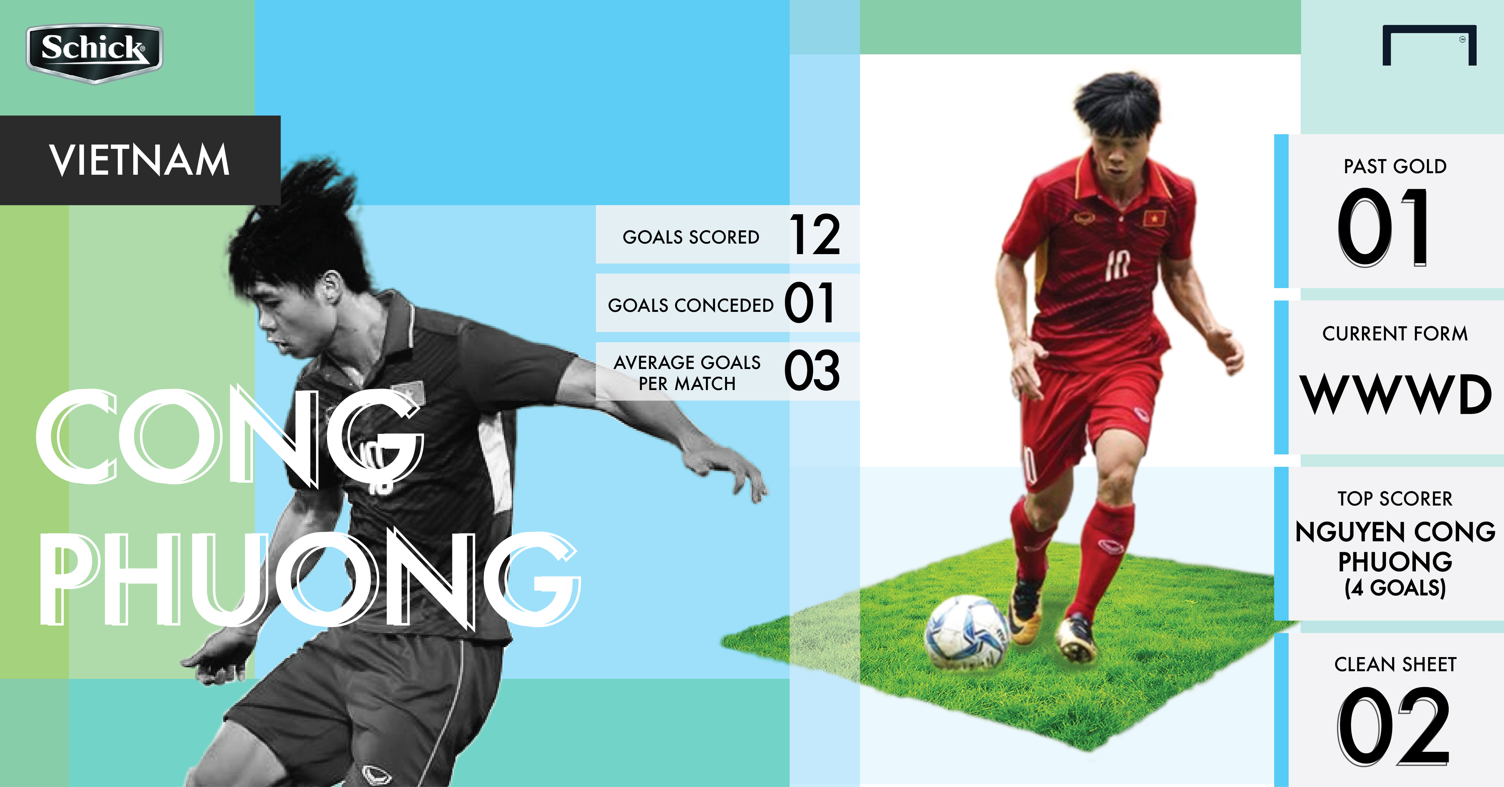 Vietnam, Schick commercial, SEA Games