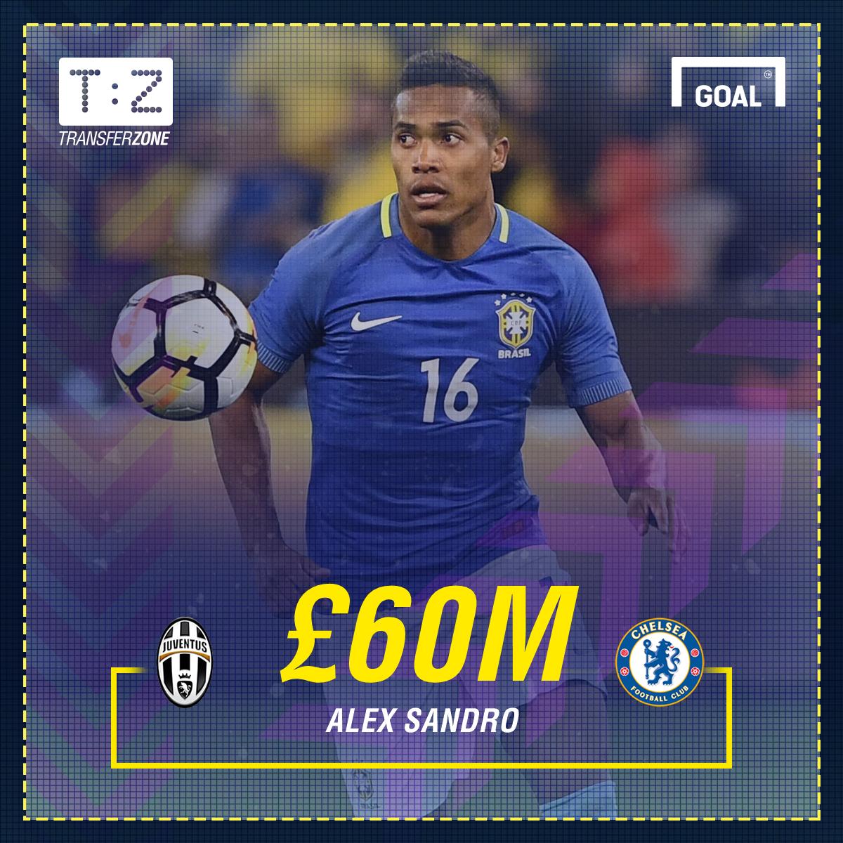 Alex Sandro Juventus Chelsea