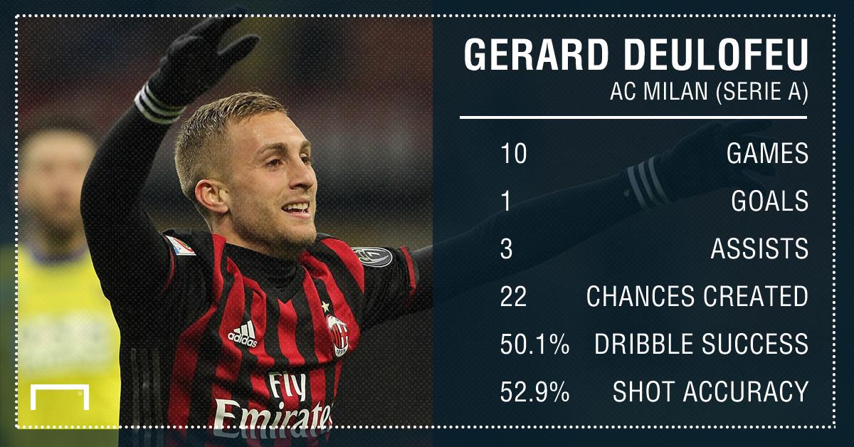 Gerard Deulofeu AC Milan PS