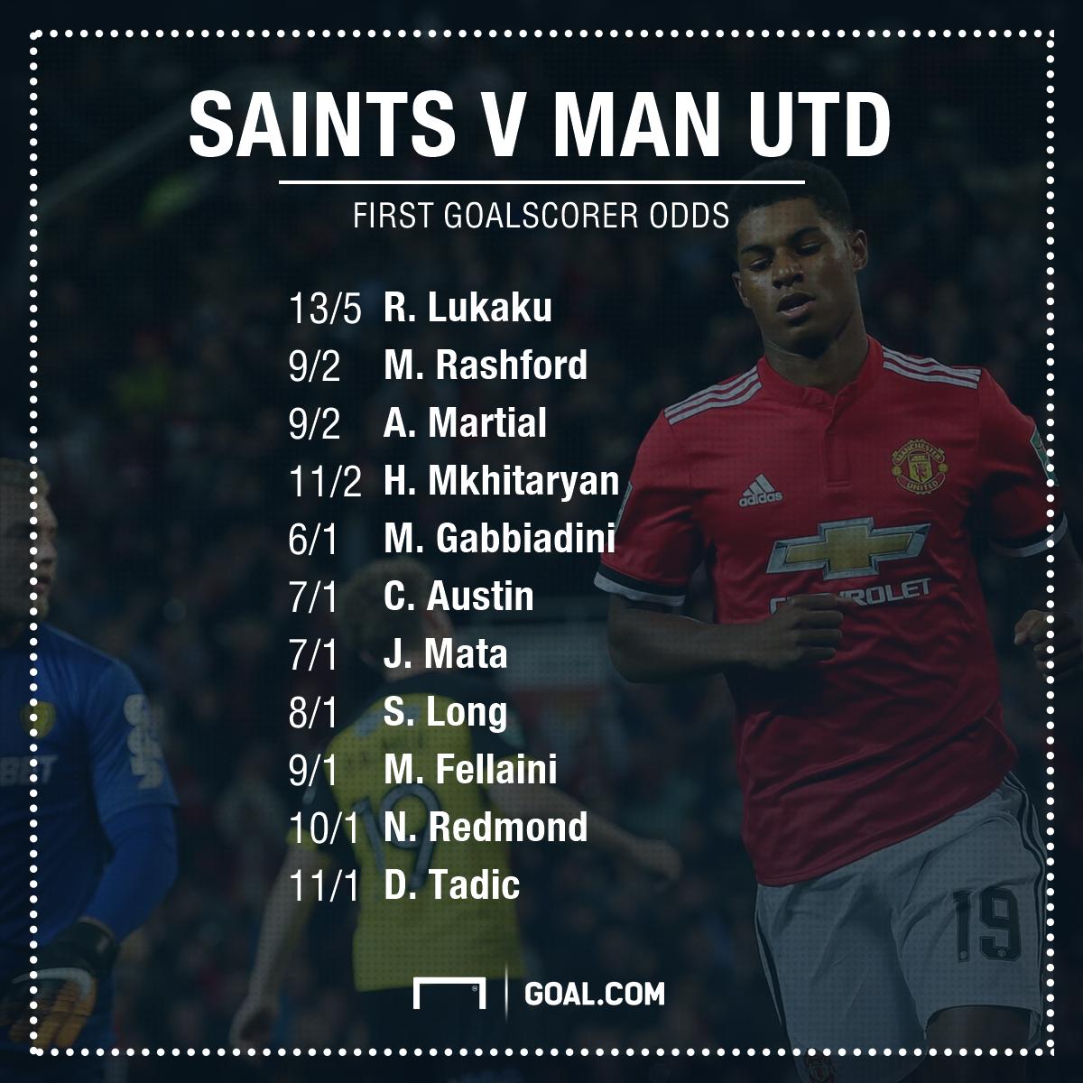 Southampton v Manchester United betting