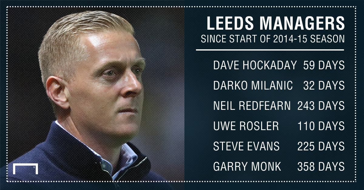 Rival fans react to Garry Monk's Leeds departure — Twitter Reacts