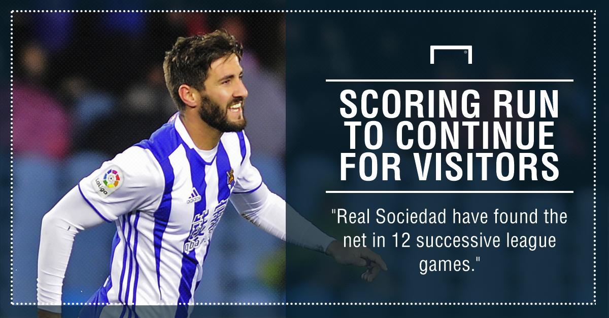Levante Real Sociedad graphic