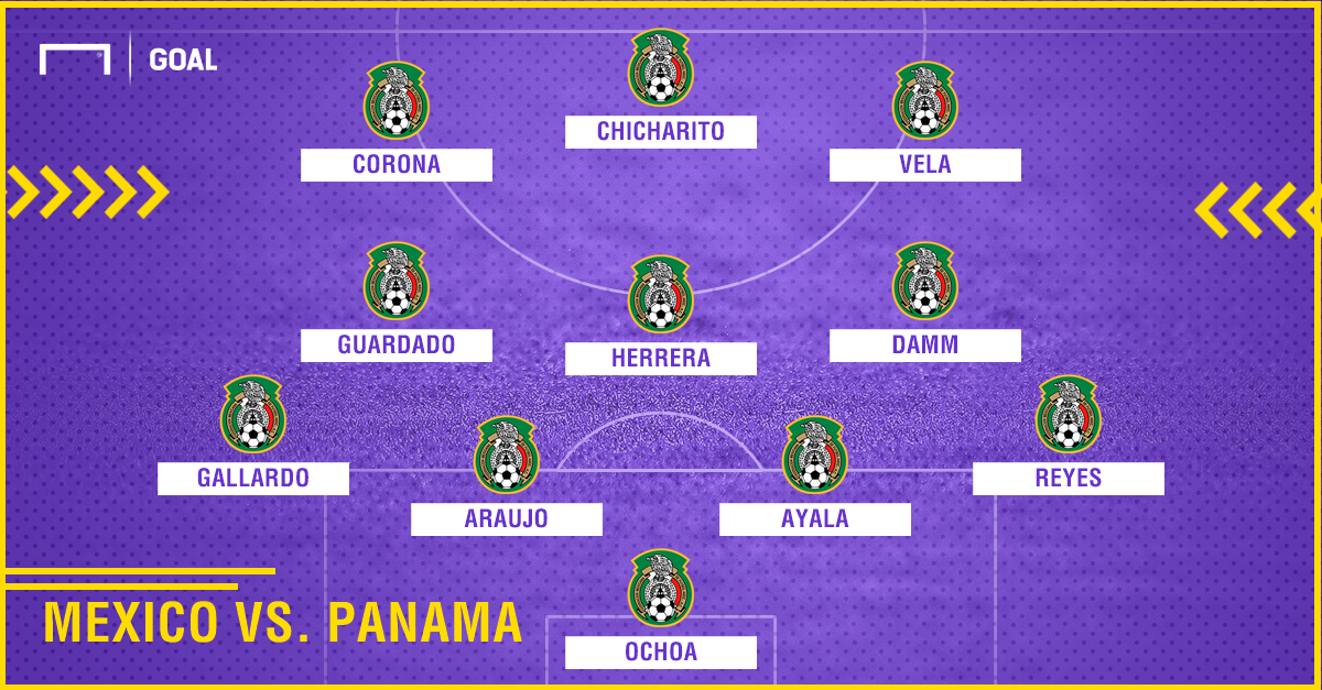 GFX Mexico rumored XI vs. Panama
