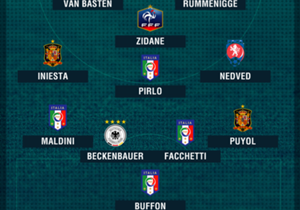 "So, here's Conte's team in all its glory. What do you make of his selections. Be sure to let us know your thoughts in the comment box below and pick your own line-up <a href=""http://alltime11.uefa.com/en/star-selection"" target=""_blank"">here</a>."