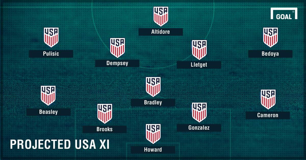 GFX USA XI vs Honduras