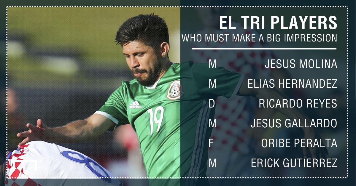 Martin O'Neill strengthens Ireland squad for Uruguay clash